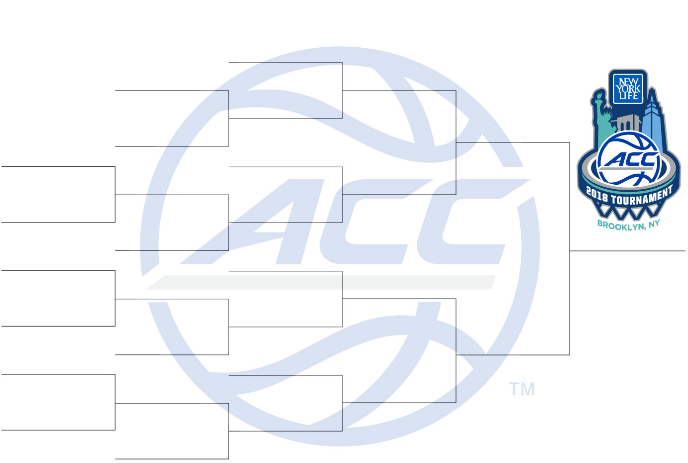 graphic relating to Acc Printable Bracket called Via Image Congress Acc Mens Basketball Event Bracket