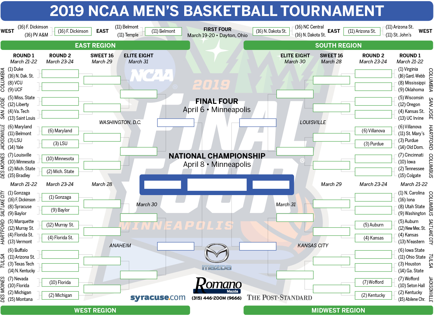 NCAA bracket 2019 update: Round 1 results for Thursday, TV ...