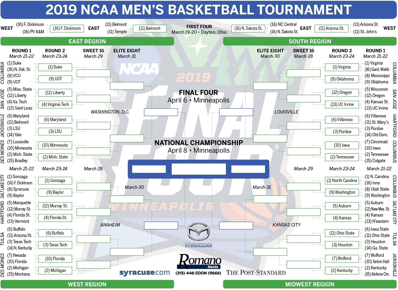 2019 NCAA Men's Basketball Tournament Bracket