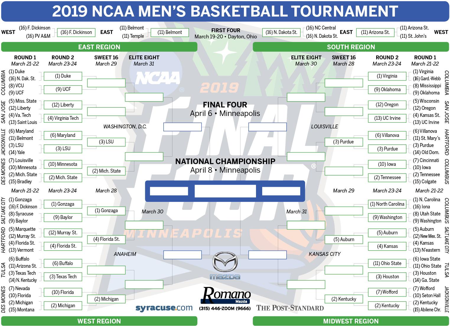 Ncaa Bracket 2019 Update First Four Results And Round 1: NCAA Tournament Bracket 2019 Update: Saturday's Round 2