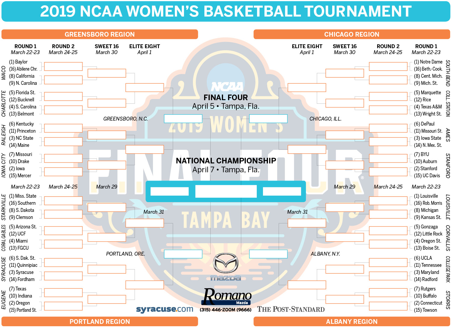Ncaa Tournament Bracket 2019 Teams Set Print Your Women S