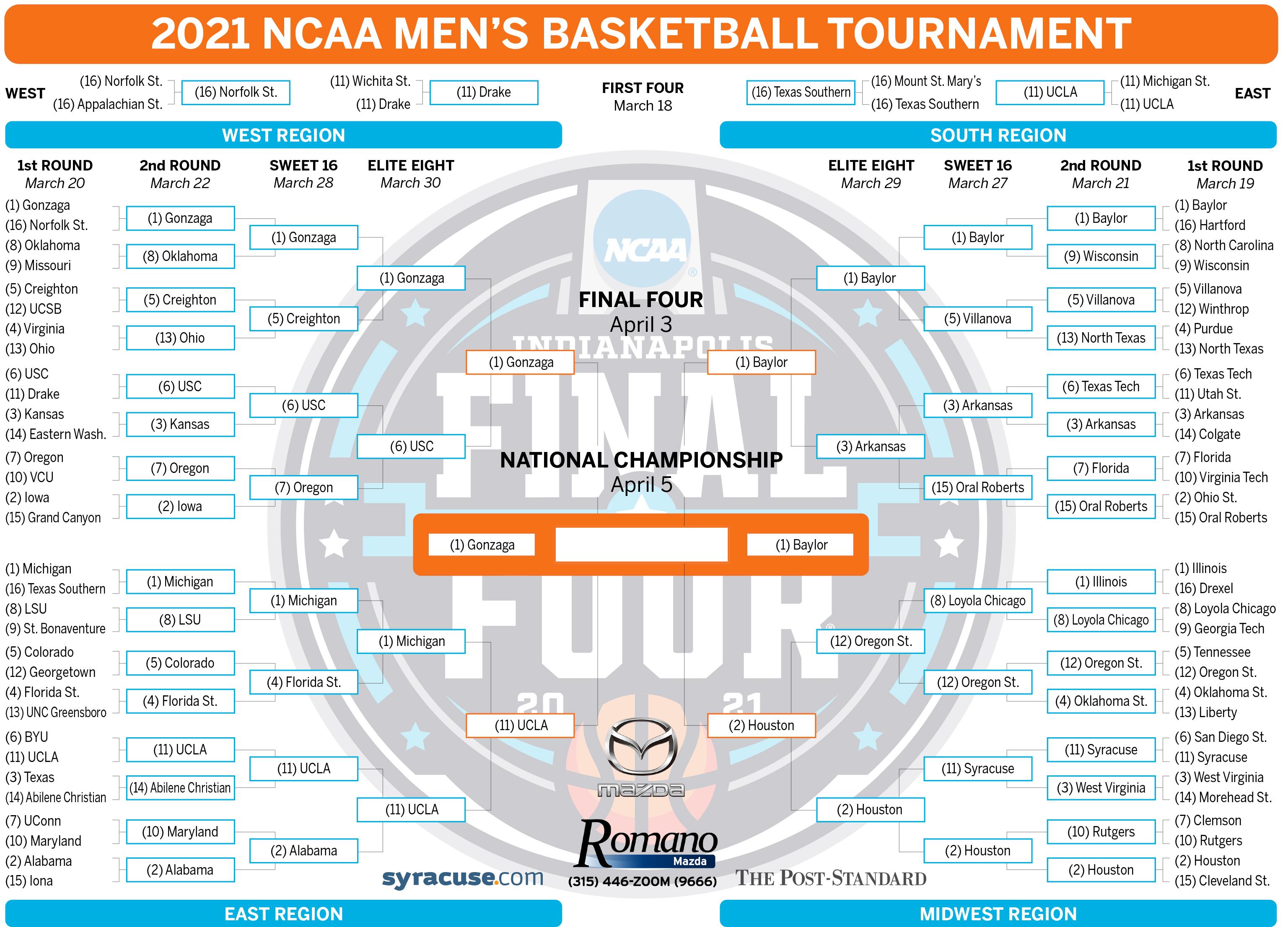 2021 NCAA Men's Basketball Tournament Bracket
