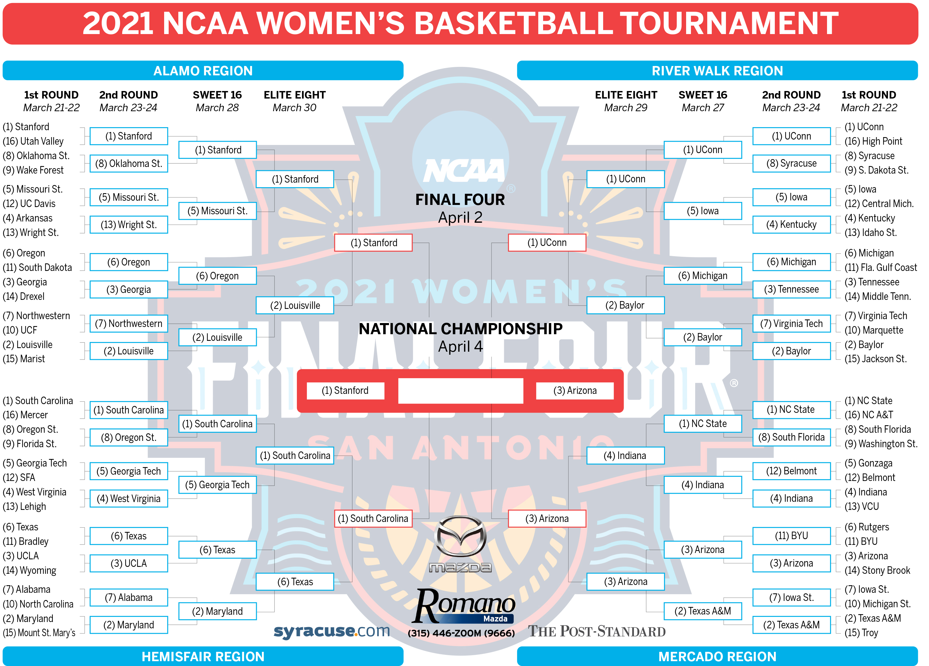 2021 NCAA Women's Basketball Tournament Bracket