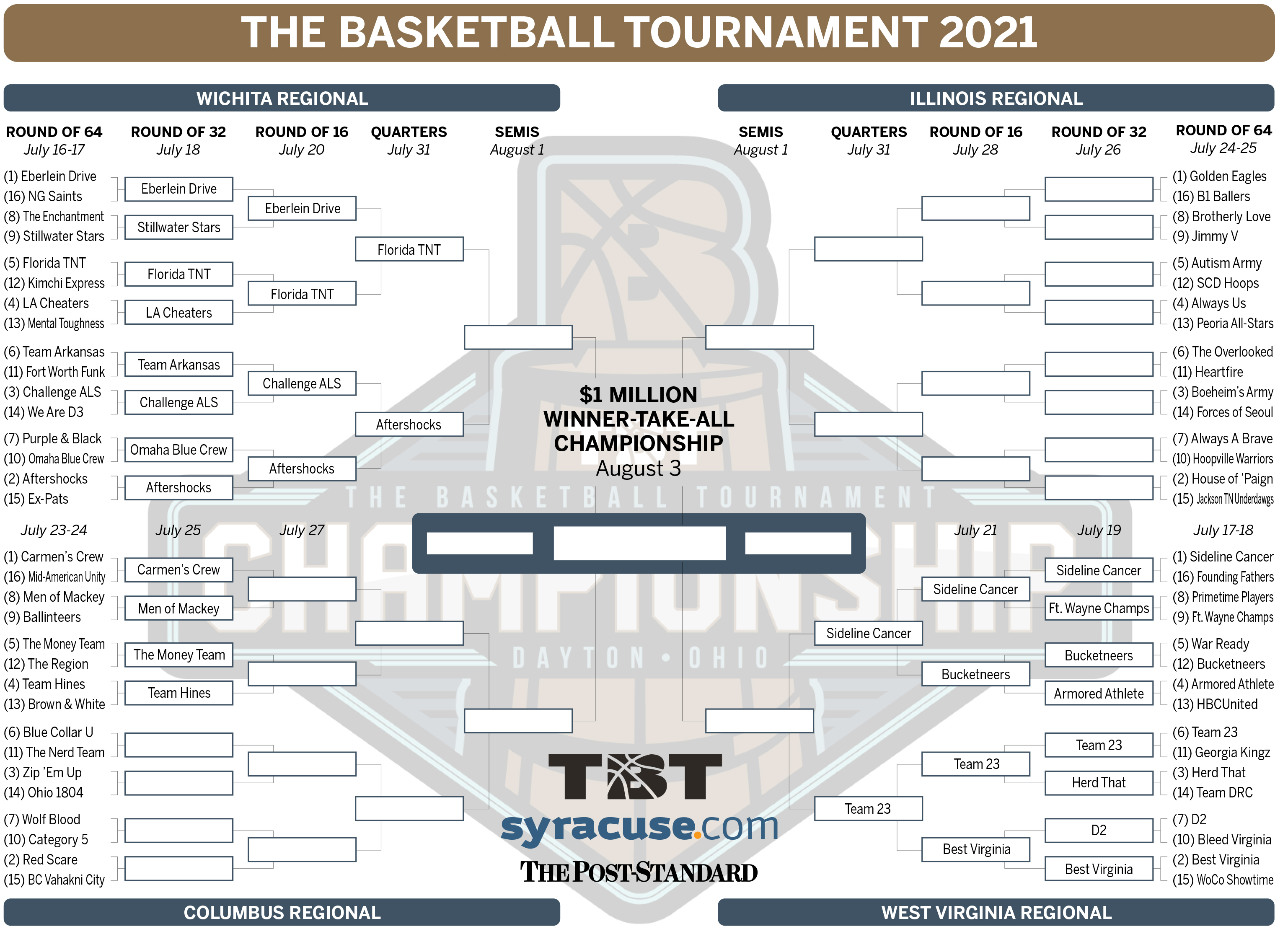 2021 TBT The Basketball Tournament Bracket
